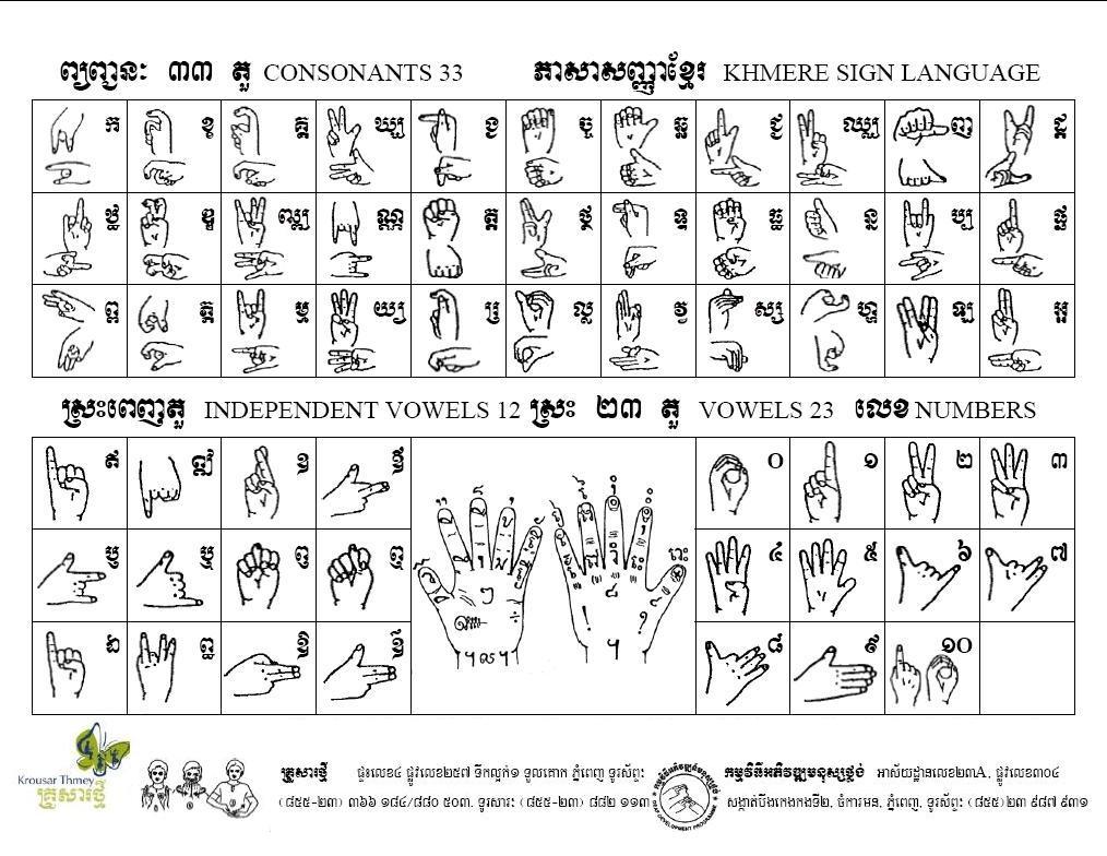 Souvent Le blog de Nicolas Anquetil - [Dictionnaire khmer/français/anglais  NS33